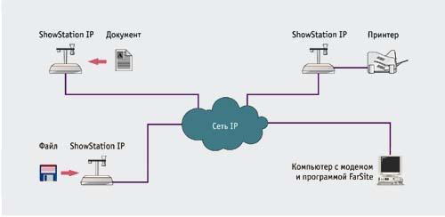 Схема организации