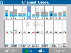 Тестирование каналов Wi-Fi Тестер беспроводных сетей Wi-Fi, Fluke AirCheck Wi-Fi Tester NETSCOUT AIRCHECK