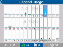 Тестирование загрузки каналов Wi-Fi сети, Тестер беспроводных сетей Wi-Fi, Fluke AirCheck Wi-Fi Tester NETSCOUT AIRCHECK