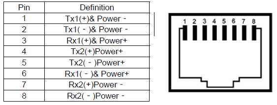 Распиновка выхода POE-инжектора