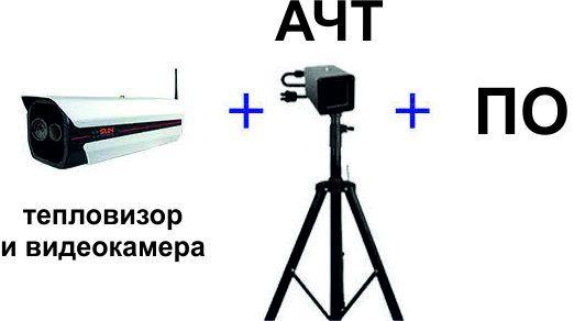 тепловизор для измерения температуры тела человека цена комплекса - комплектация