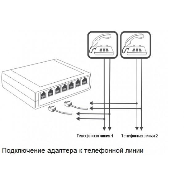 cистема записи телефонных