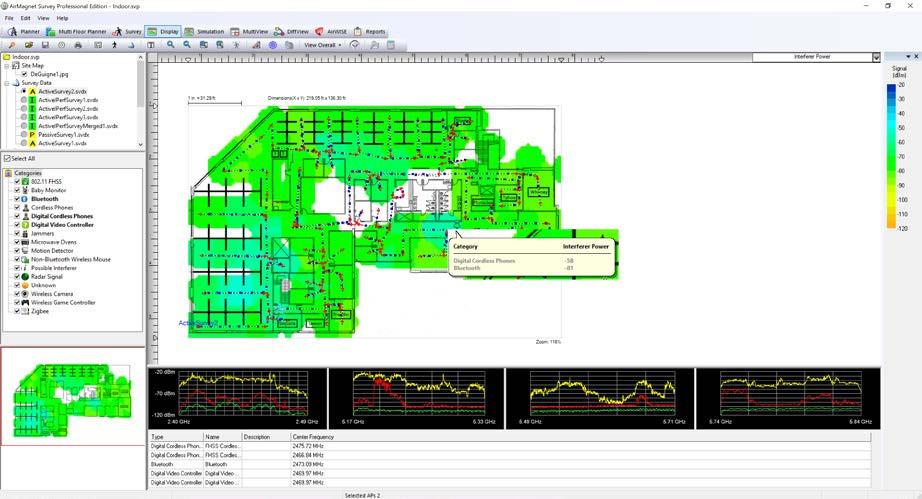 Interferer Power Heat Map NetAlly AirMagnet