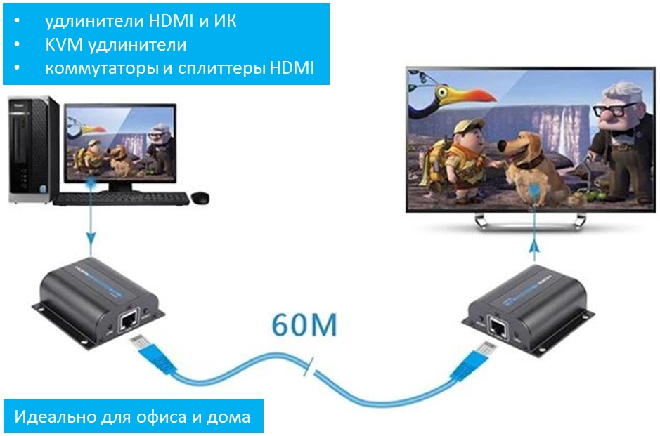 Оборудование для коммутации видео Lenkeng: надёжно и недорого